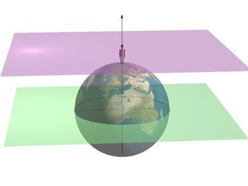 orizzonte apparente e orizzonte astronomico
