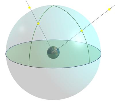 sferacelestegeoc