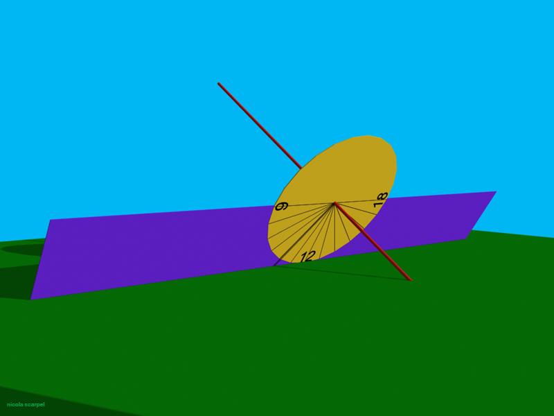 meridiana equatoriale posizionata sul piano orizzontale
