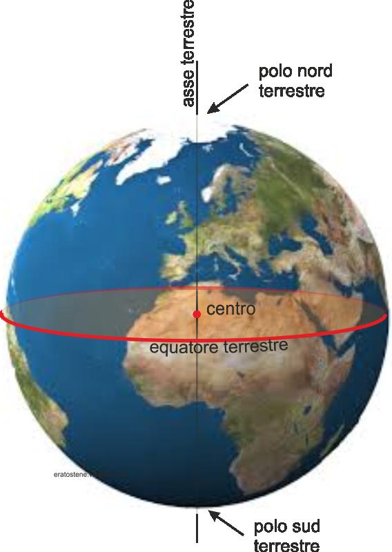 equatore terrestre poli2