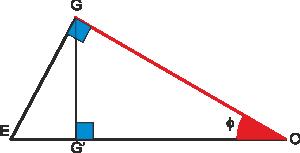 triangolo stilare