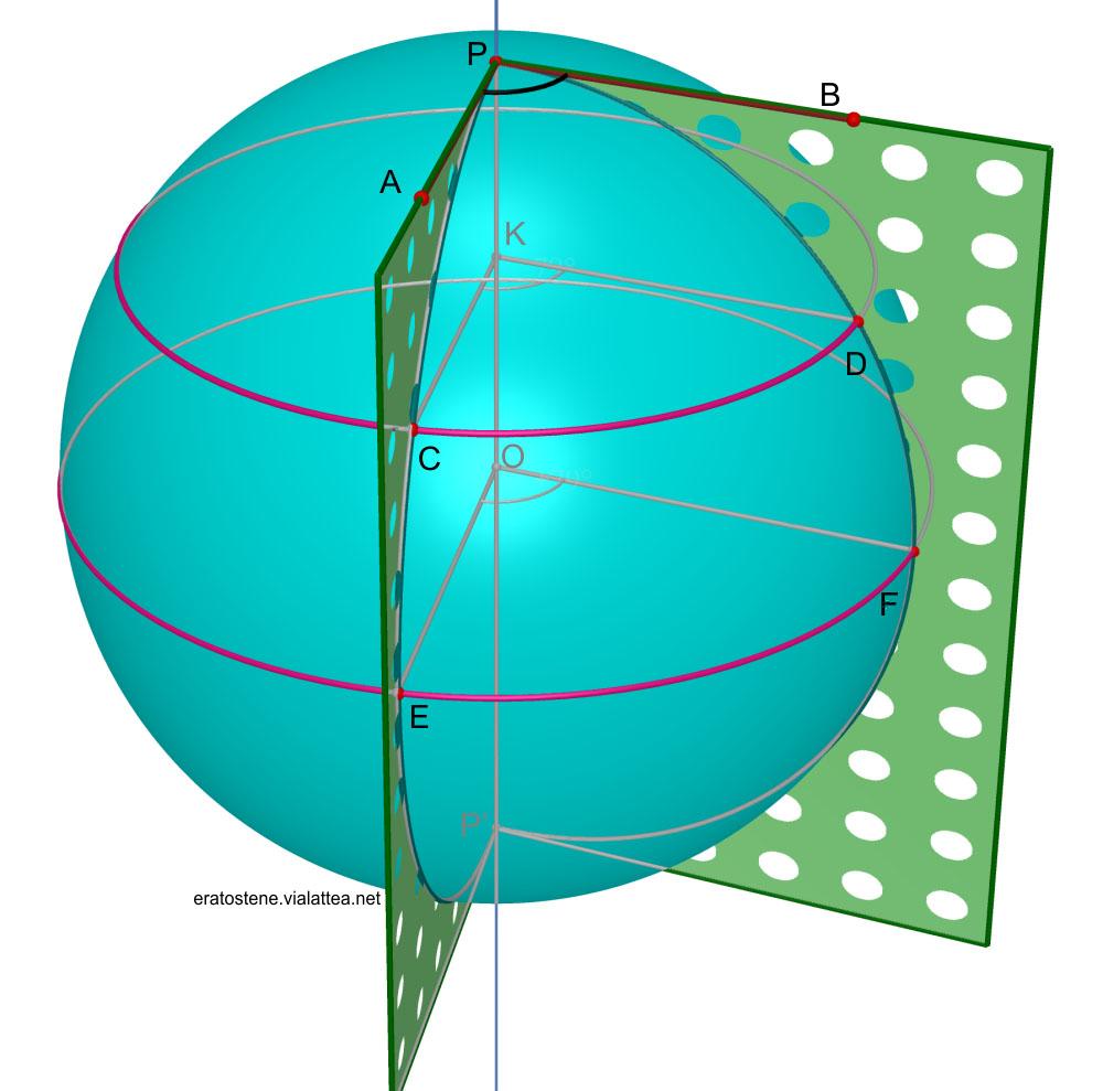 angolo-sferico