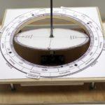 Un modello della precessione degli equinozi