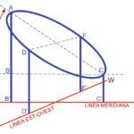 Il cerchio di Ipparco